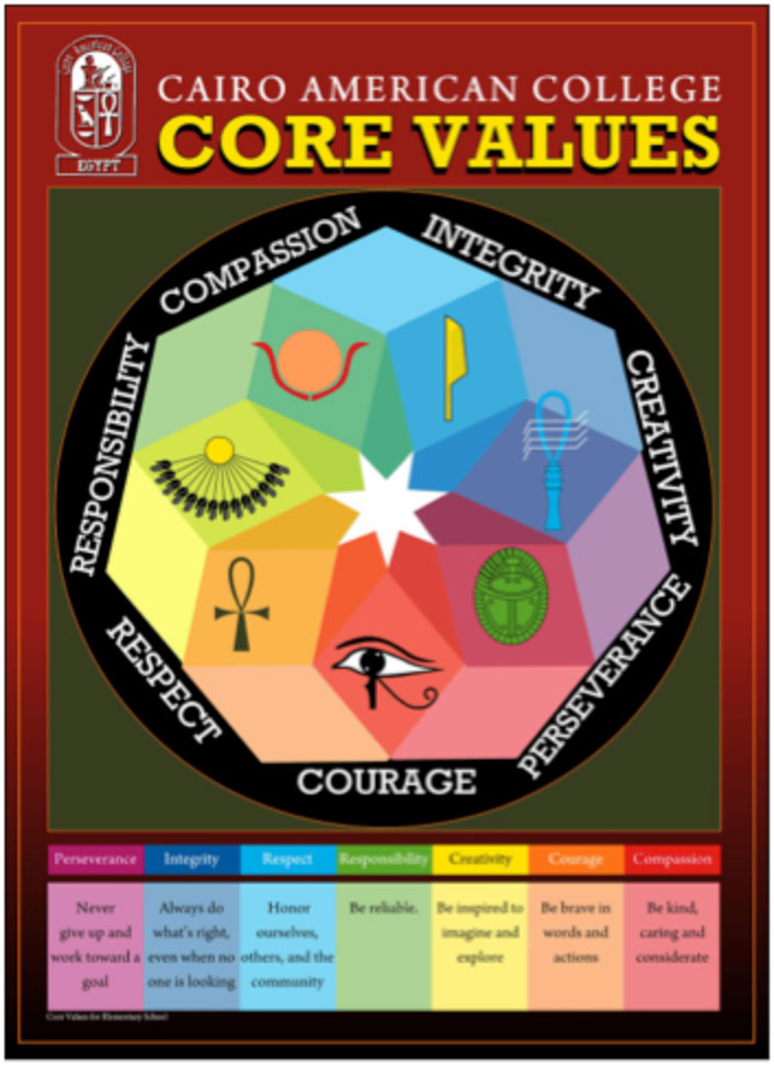 ore Values Final ES.jpg